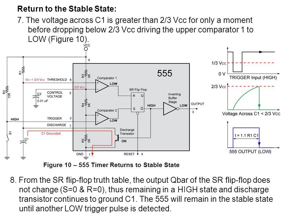 not change (S=0 & R=0), thus remaining in a HIGH state and discharge