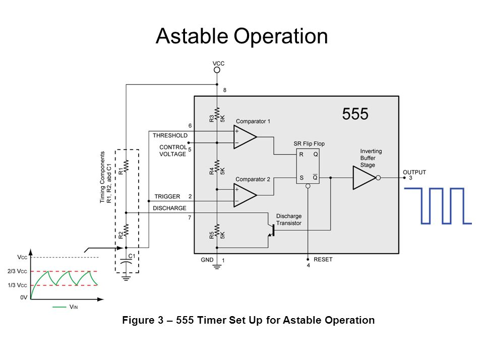 Astable Operation Figure 3 – 555 Timer Set Up for Astable Operation