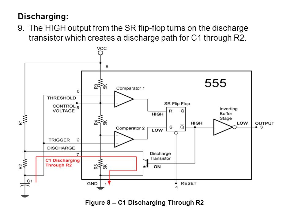 Discharging: 9. The HIGH output from the SR flip-flop turns on the discharge transistor which creates a discharge path for C1 through R2.