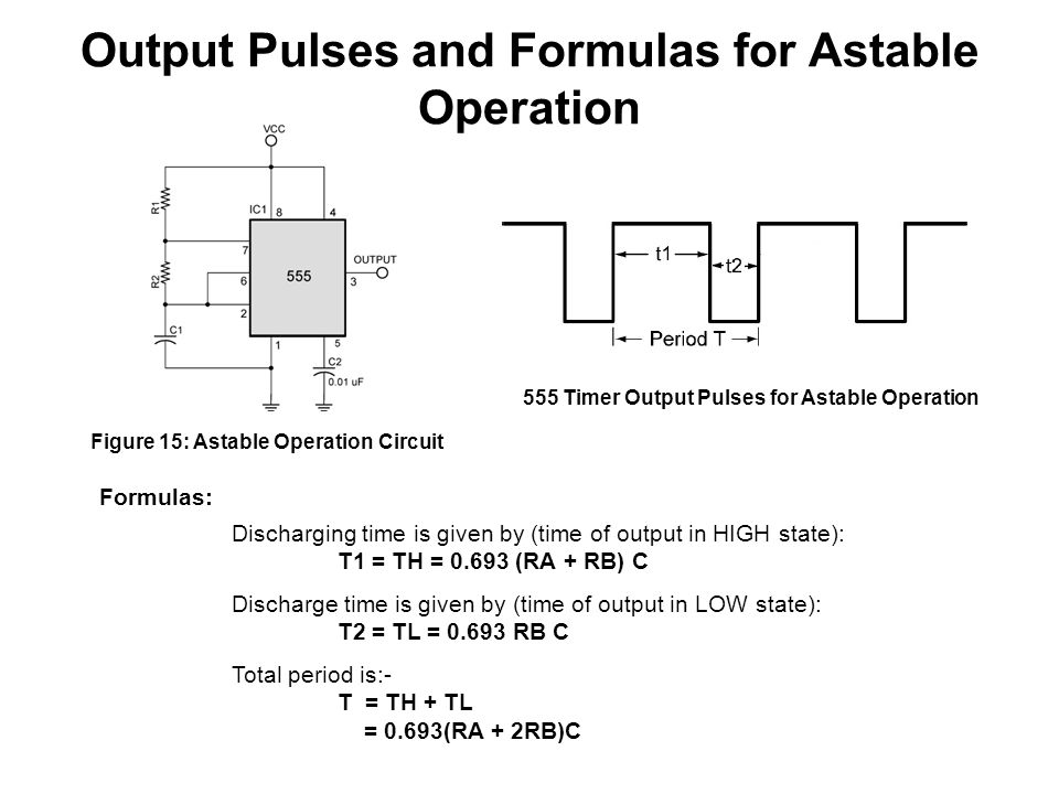Output Pulses and Formulas for Astable Operation