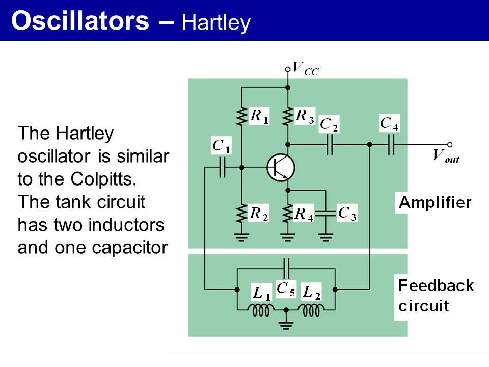 Oscillators – Hartley The Hartley oscillator is similar to the Colpitts.