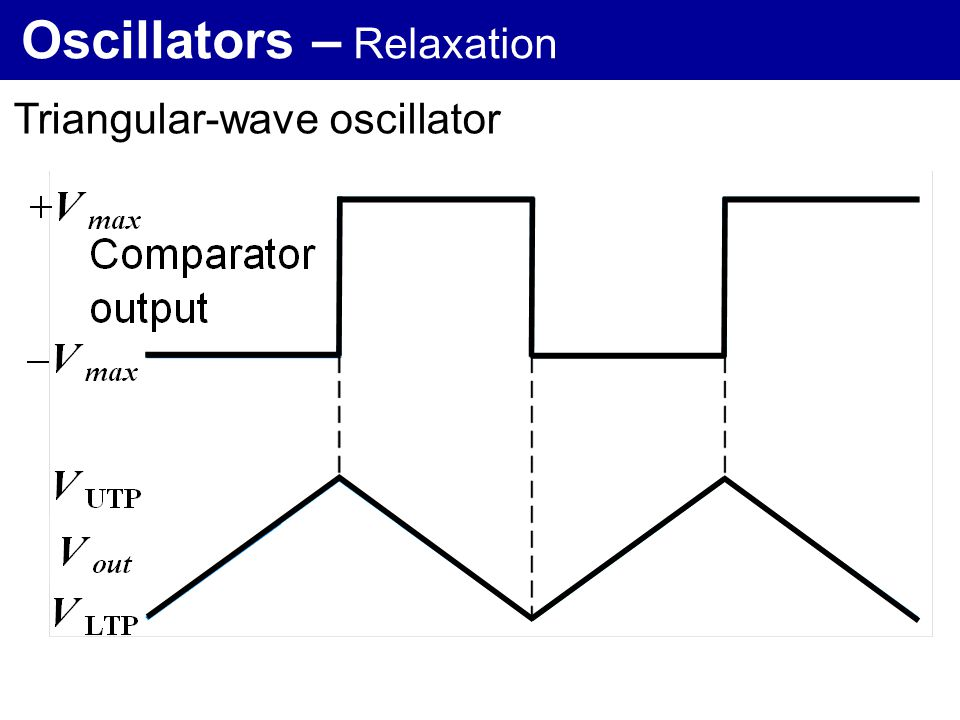 Oscillators – Relaxation