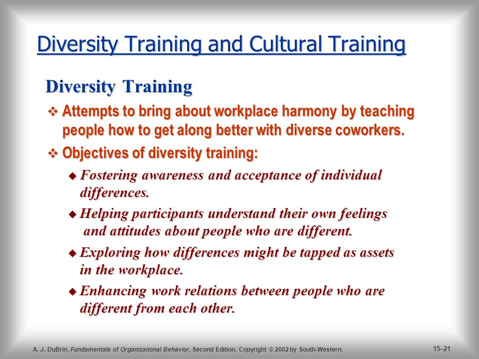 individual cultural diversity training Because modeling is a powerful form of teaching, executive diversity services  prefers to provide training with a two-person team this allows us to fully attend to .
