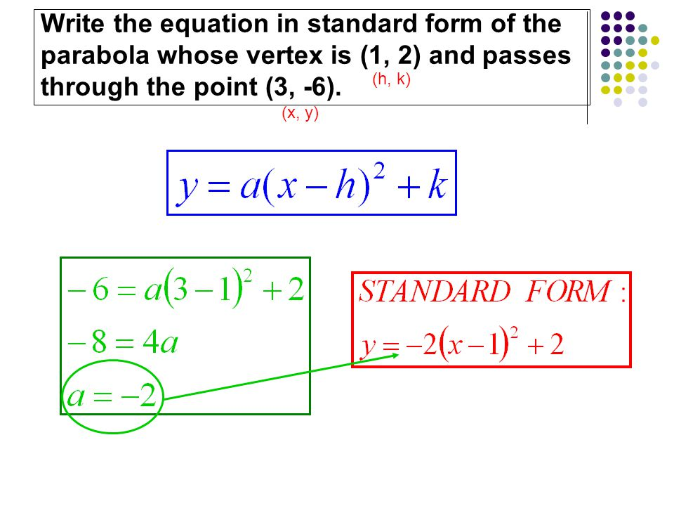 write the equation in standard form Worksheet on standard form equation (pdf with answer key on this page's topic) overview of different forms of a line's equation there are many different ways that you can express the equation of a line .