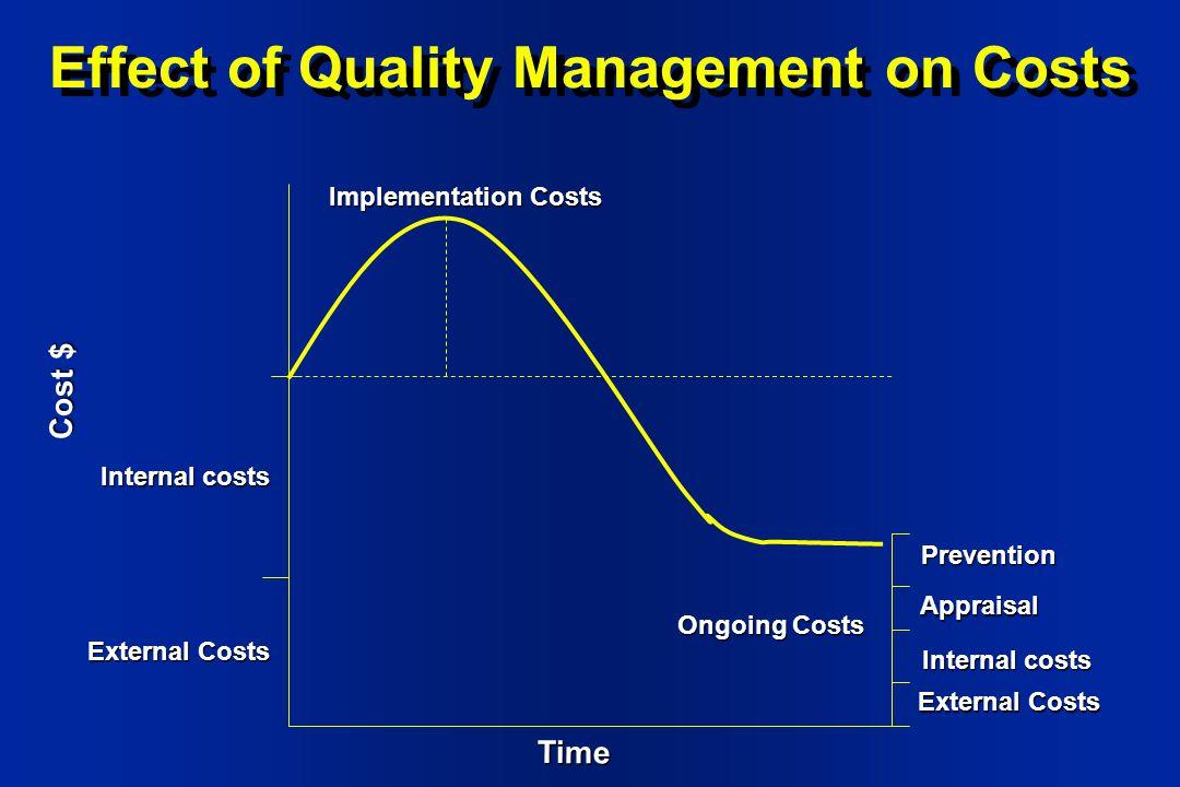 quality management cost management time management pdf