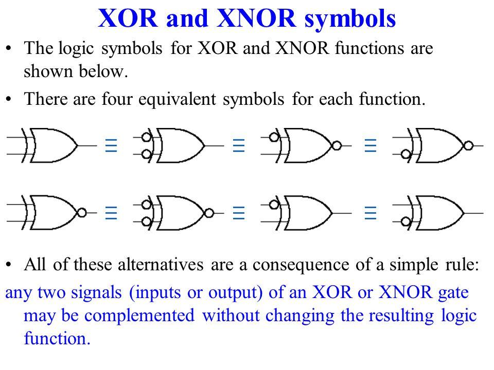 Circuito Xor Equivalente : Xnor logic gates symbols