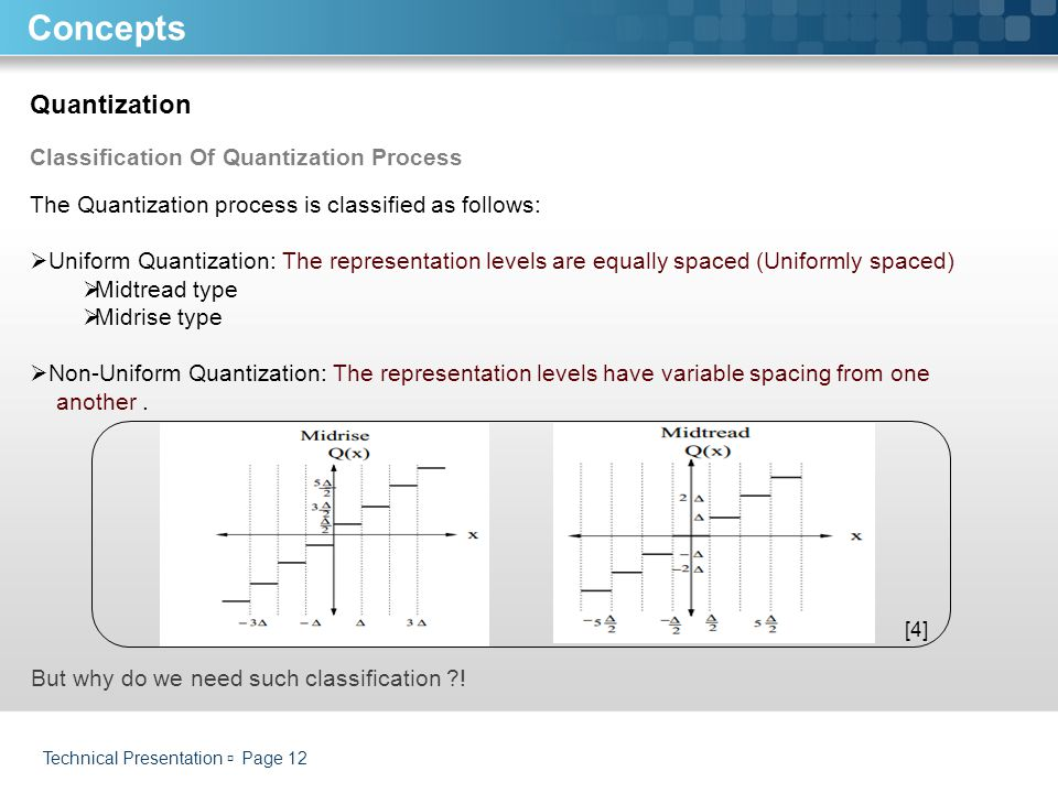 Concepts Quantization Classification Of Quantization Process