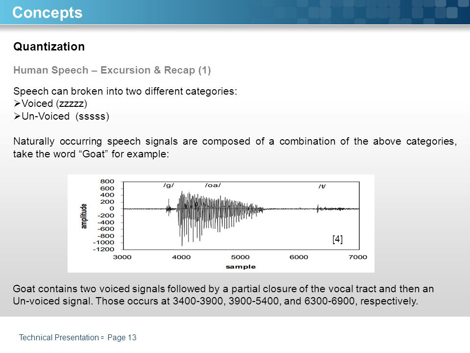 Concepts Quantization Human Speech – Excursion & Recap (1)