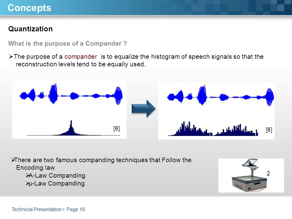 Concepts Quantization What is the purpose of a Compander