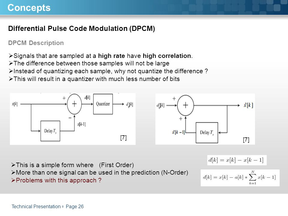 Concepts Differential Pulse Code Modulation (DPCM) DPCM Description