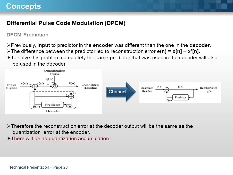 Concepts Differential Pulse Code Modulation (DPCM) DPCM Prediction