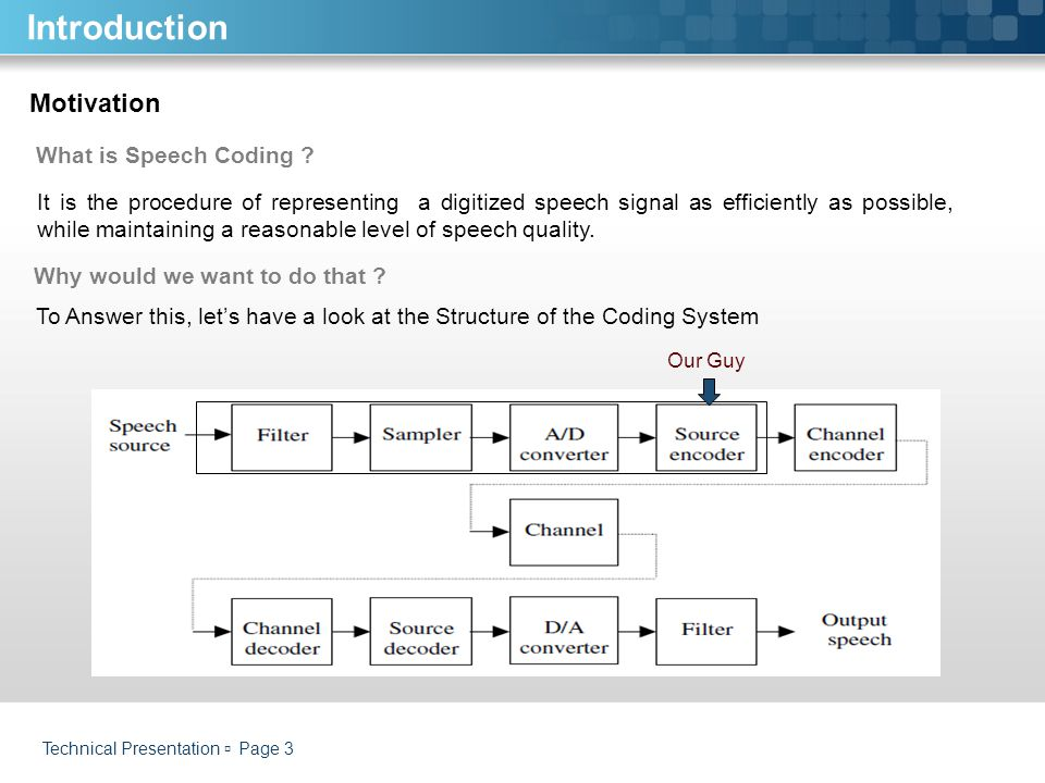 Introduction Motivation What is Speech Coding