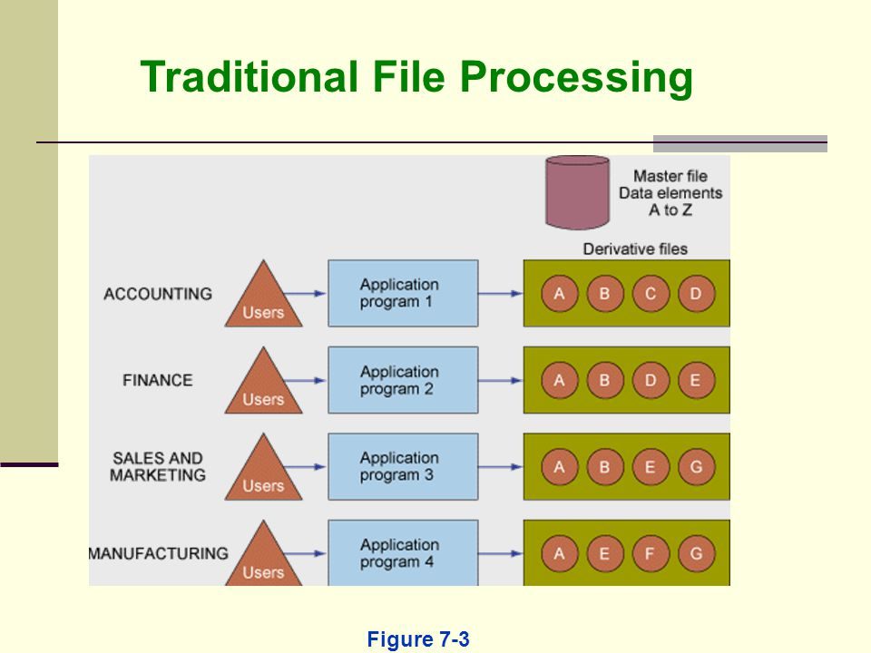 Data Resource Management Ppt Video Online Download
