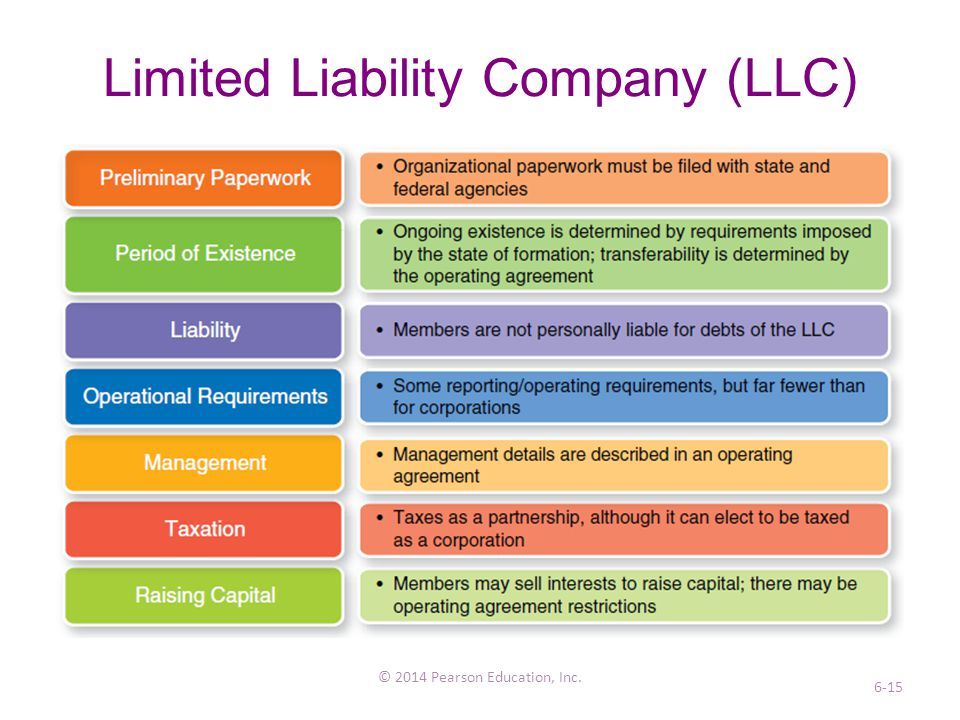 limited liability corporation and partnership Business models & glossary  limited liability partnership limited liability limited partnership corporation  a limited liability partnership operates much.