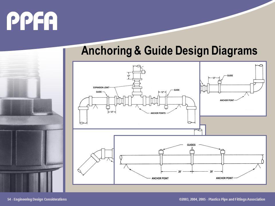piping layout resume piping layout considerations