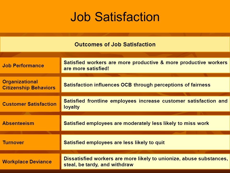 job satisfaction turnover Factors affecting overall job satisfaction and turnover intention nazim ali abstract this study was conducted to measure the level of job satisfaction and its impact on turnover intention job satisfaction survey (jss) questionnaire containing nine facets of job satisfaction and a questionnaire containing three items.