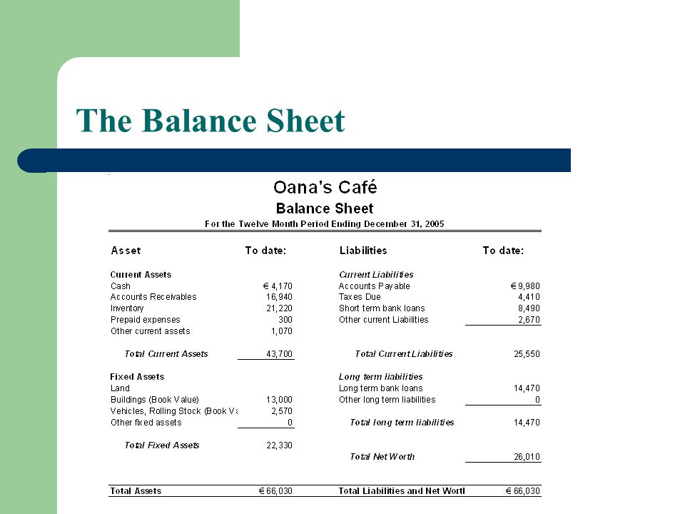 The Balance Sheet Use excel spreadsheet for examples…
