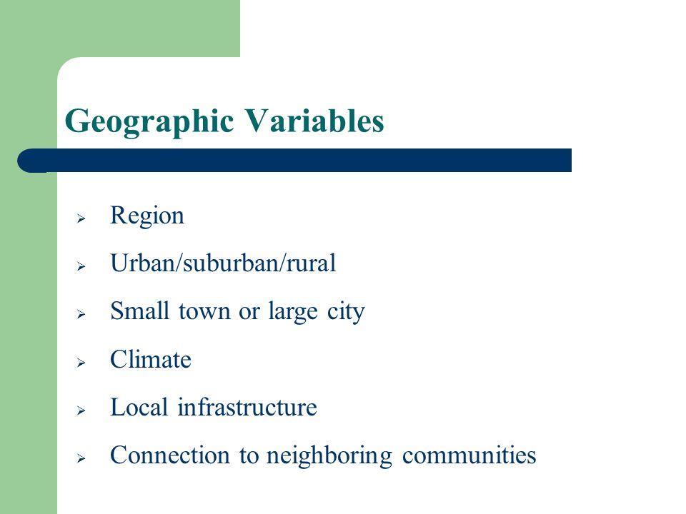 Geographic Variables Region Urban/suburban/rural