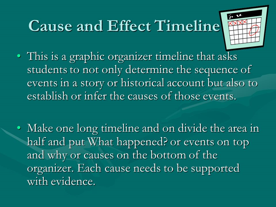 Cause and Effect Timeline