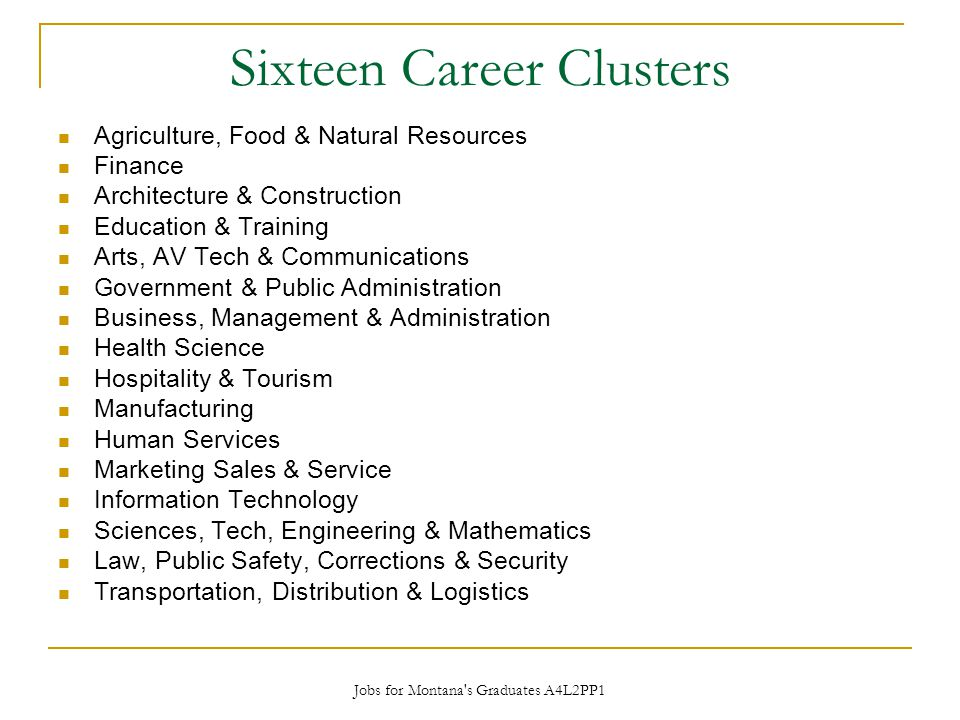 What are they Why do we care ppt download – 16 Career Clusters Worksheets