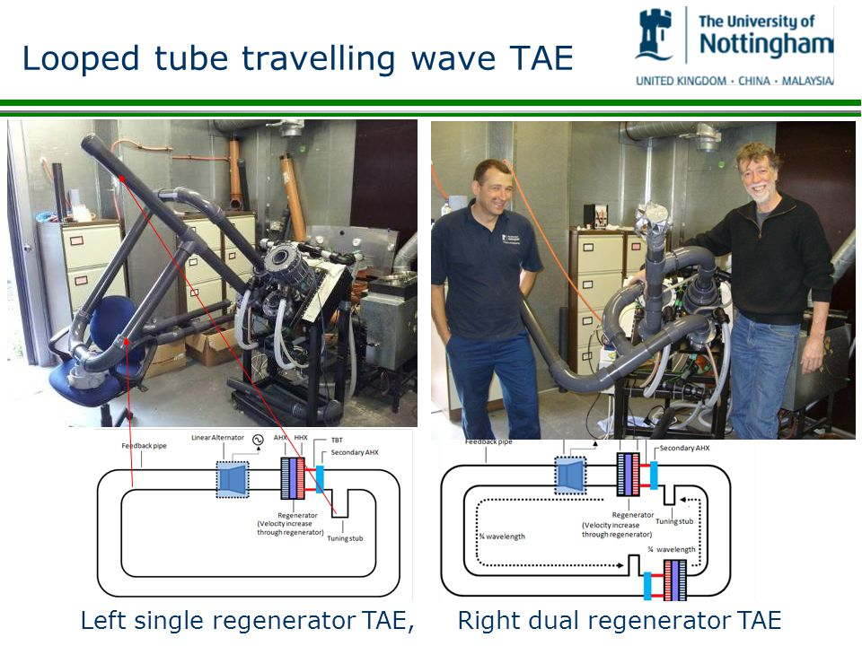 Looped tube travelling wave TAE