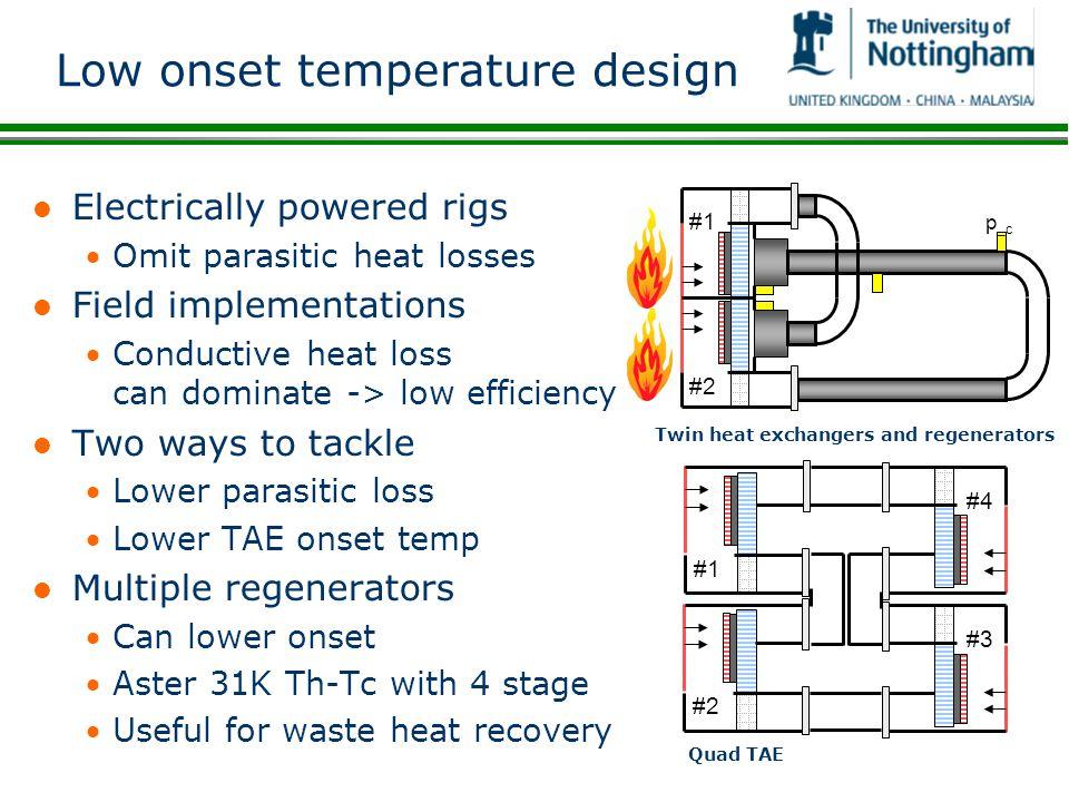 Low onset temperature design