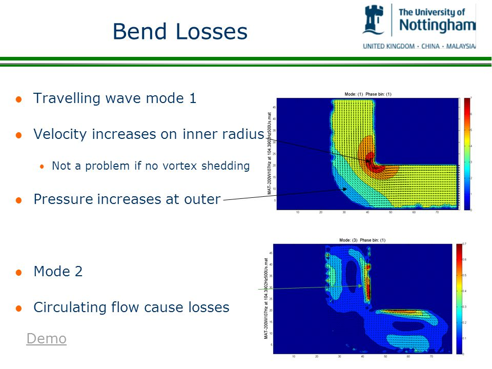 Bend Losses Travelling wave mode 1 Velocity increases on inner radius