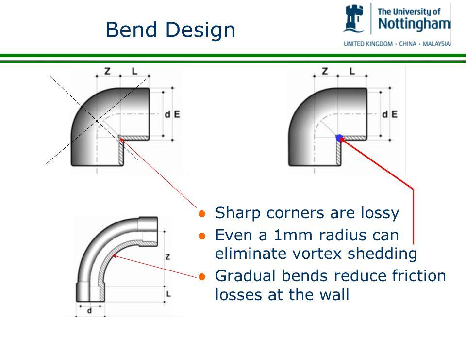 Bend Design Sharp corners are lossy