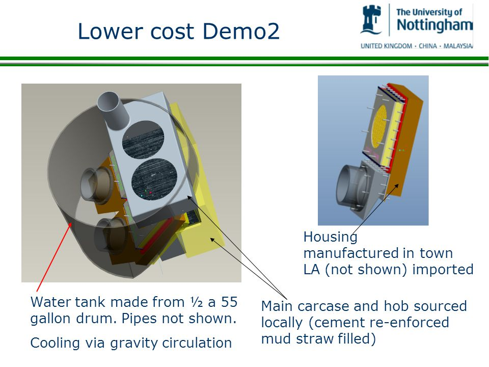 Lower cost Demo2 Housing manufactured in town LA (not shown) imported