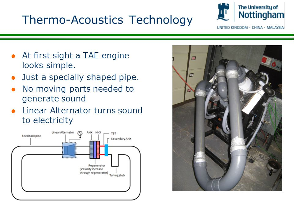 Thermo-Acoustics Technology