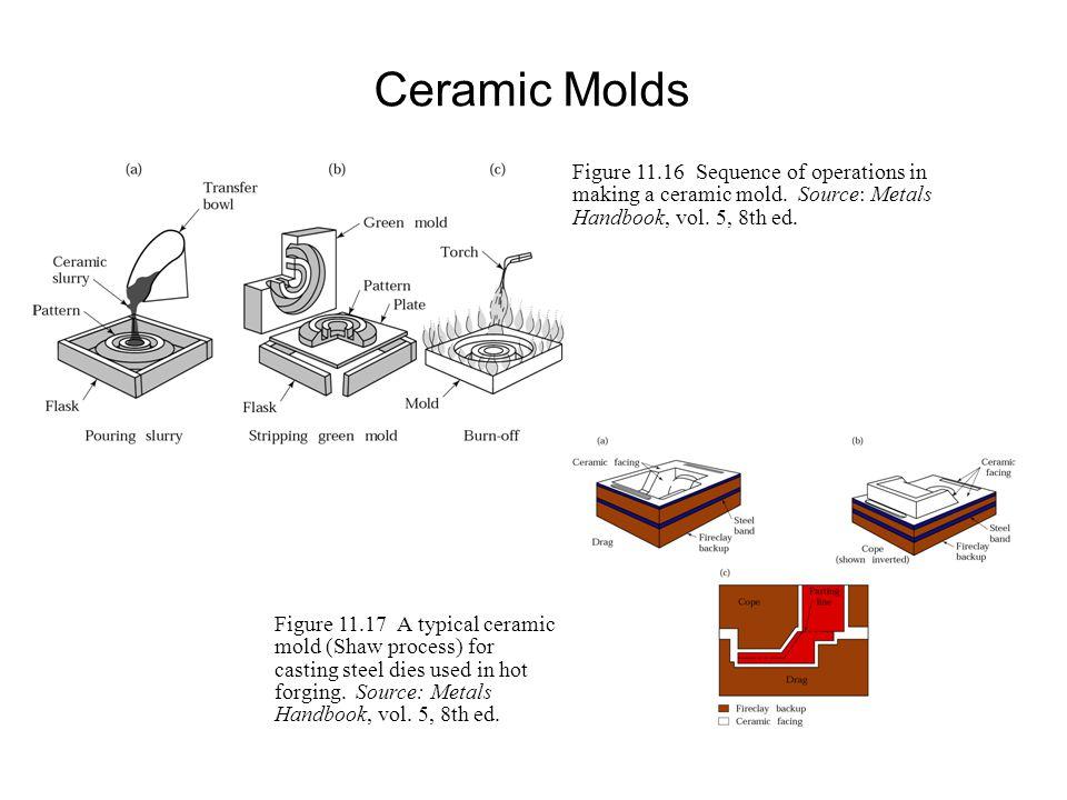 view Instrumentation Systems. Jones\' Instrument Technology