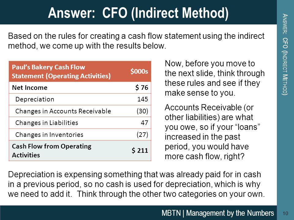how to make a cashflow statement