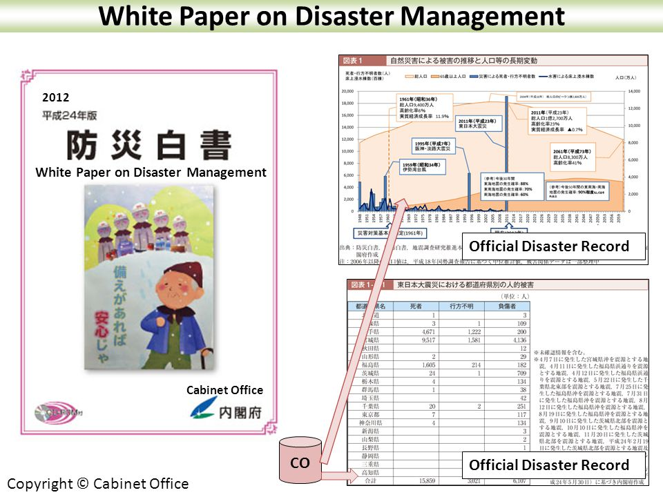disaster management paper Urban flood disaster management author links open overlay panel t tingsanchali show more  tingsanchali t flood disaster and risk management, invited paper,.