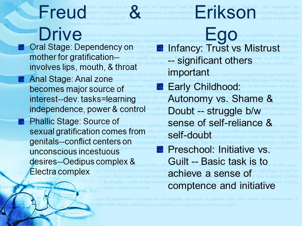 is freudian concept of perfect freedom achievable Concepts & trends entertainment fashion & beauty  alfred adler 1870-1937 - alfred adler 1870  1937 individual psychology  alfred adler 1902 joined freud's.