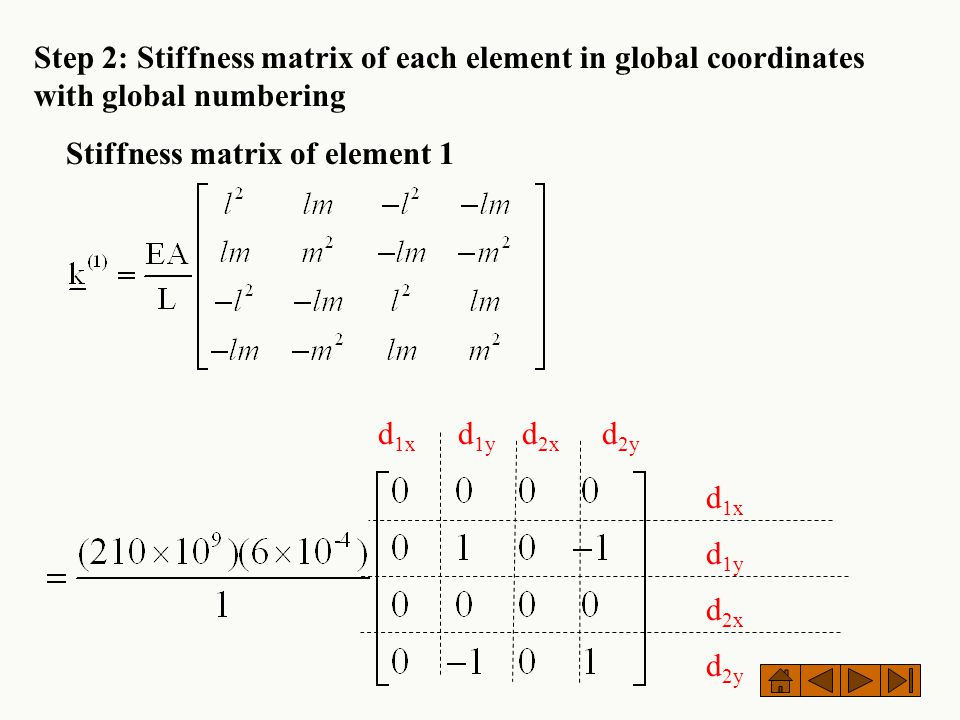 how to find an element of a matrix