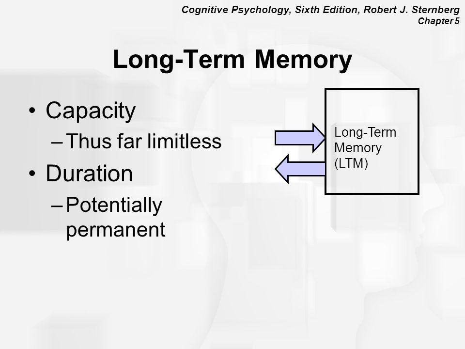 Bahrick – Long Term Memory   Megan Hulme