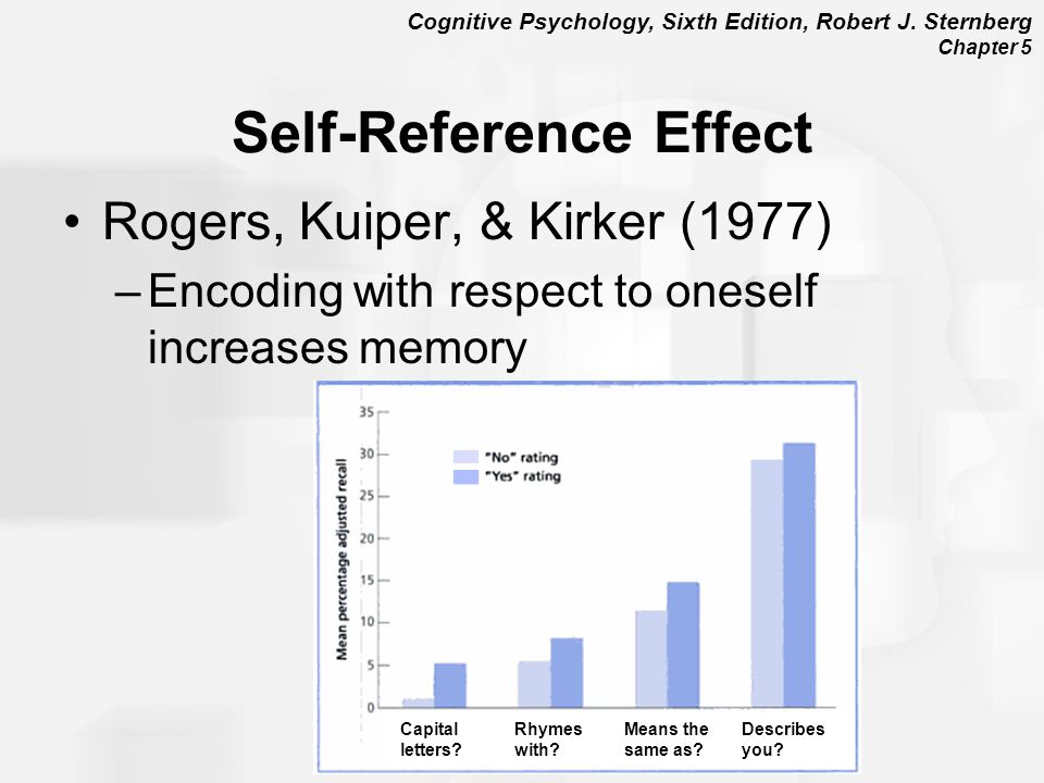 Chapter 5: Memory: Models and Research Methods - ppt video ...