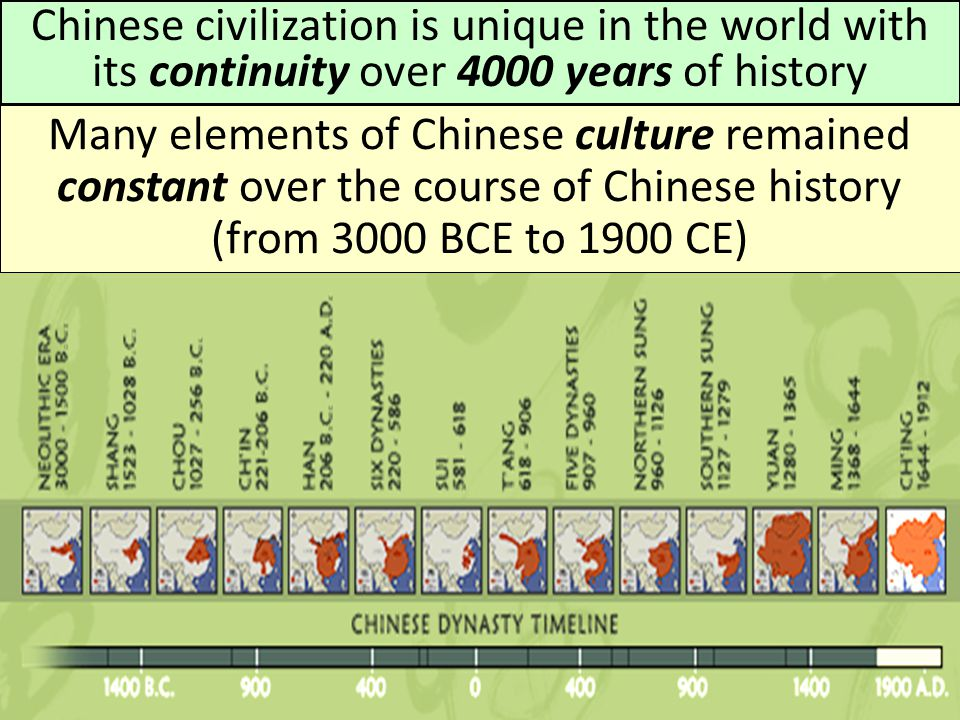 relationship between culture and civilization pdf