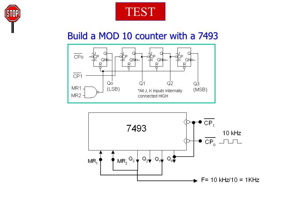 How to build a nlpwm mod