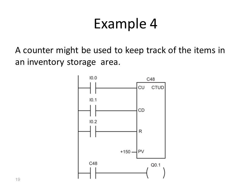 Example 4 A counter might be used to keep track of the items in an inventory storage area.