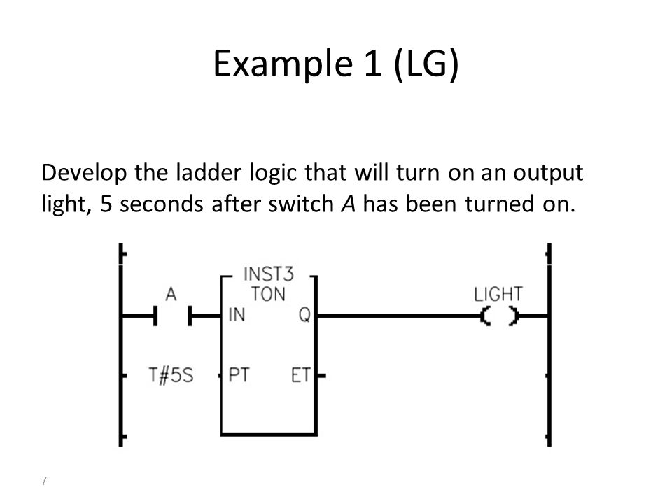 Example 1 (LG) Develop the ladder logic that will turn on an output light, 5 seconds after switch A has been turned on.