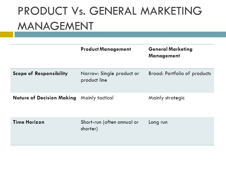 general marketing and management guide lines This qualification standard covers positions in the general schedule that involve the performance of two-grade interval administrative and management work it contains common patterns of creditable experience and education to be used in making qualifications determinations.
