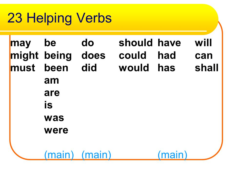 Verbs Its What You Do Ppt Video Online Download