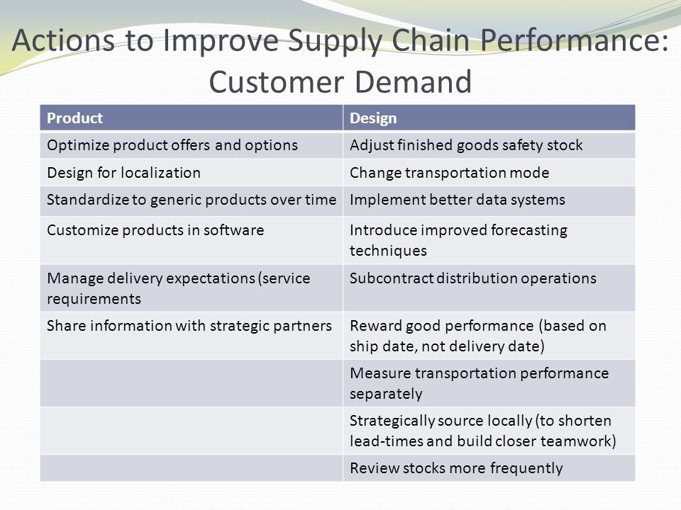 improve supply chain Together, your supply-chain and product-development functions can find ways to create innovative products that suit the needs of all those customer groups while keeping overall costs under control create a modern, end-to-end supply-chain organization the times of managing the supply chain in separate tiers is over.