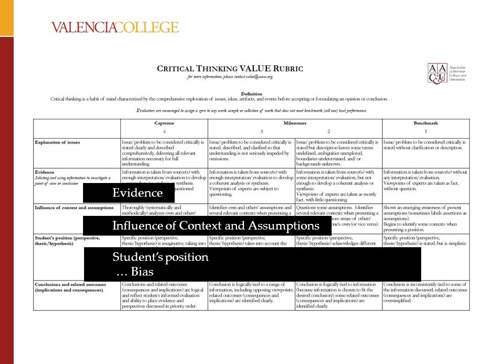 rubric for critical thinking questions