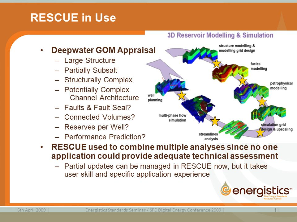RESCUE in Use Deepwater GOM Appraisal