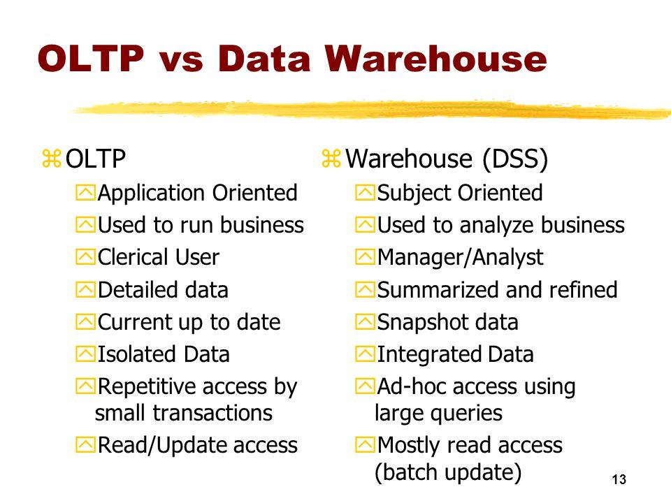 applications of data warehousing pdf