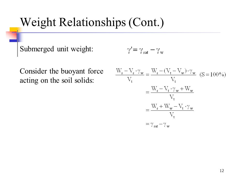 Introduction to soil mechanics ppt video online download for Soil unit weight