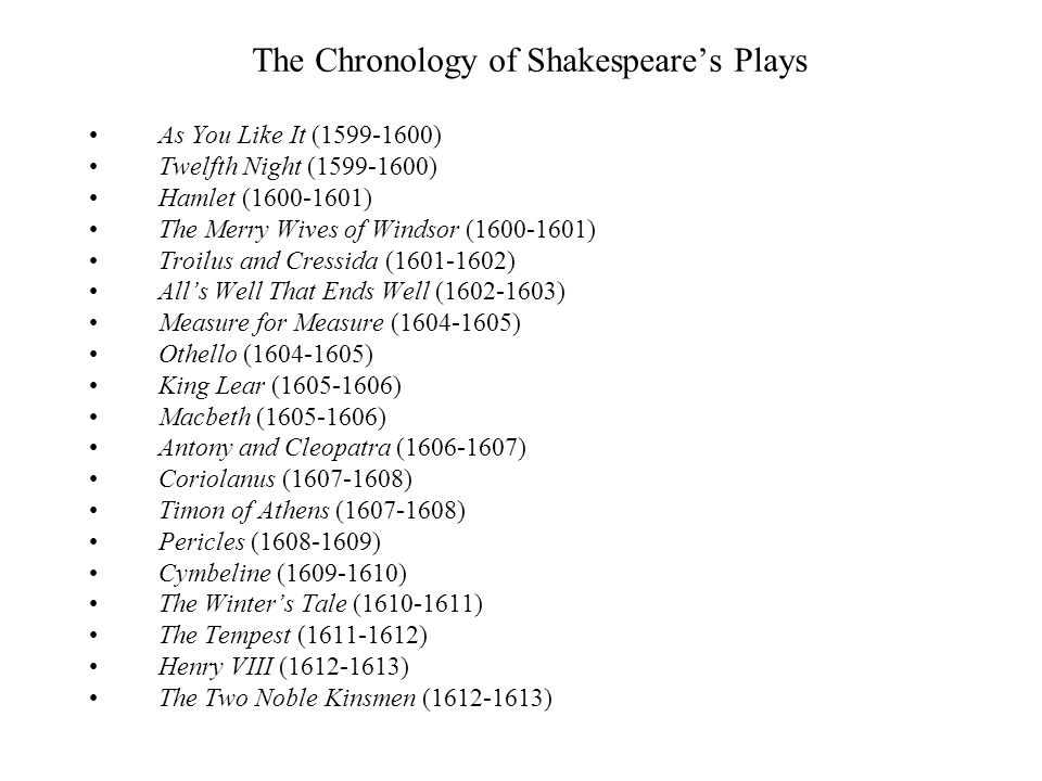 The Chronology of Shakespeare's Plays