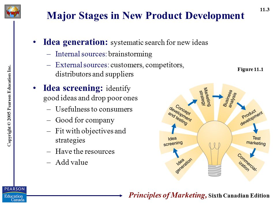 the main stages of the product I'll explain the four stages of the product life cycle and your pricing  the price  again has a major impact on the quantity that you can sell.